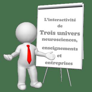 interactivite-3 univers